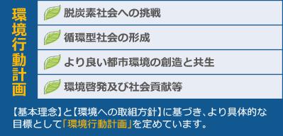 210727_kankyo_four.png