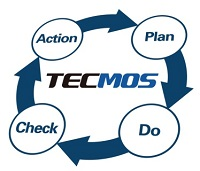 TECMOS(阪神高速損傷早期発見テクノロジー)