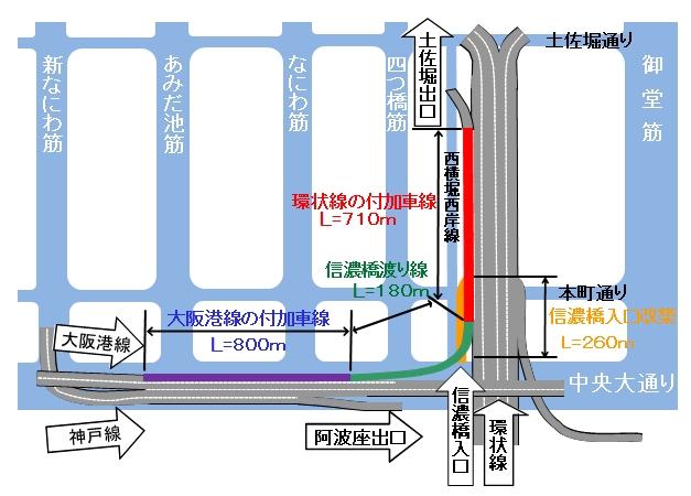 阪神高速道路株式会社 企業情報サイト阪神高速の取り組み西船場JCT:どんな道路?