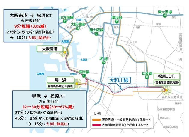 大和川線の整備効果