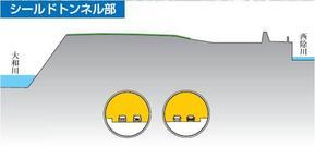 標準断面(シールドトンネル)