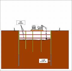 開削トンネル ステップ3
