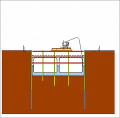 開削トンネル ステップ4
