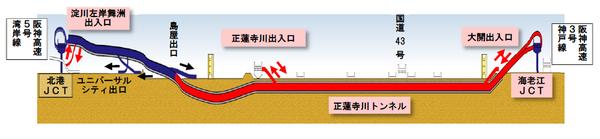 画像:開通区間の概要図②