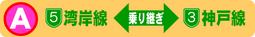 Aルート:5号湾岸線←→3号神戸線