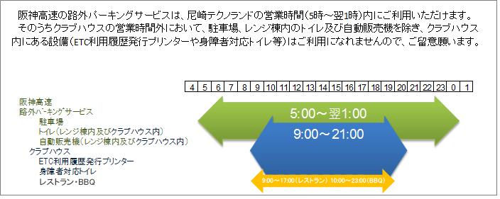 200721rogai_pa_amagasaki.png
